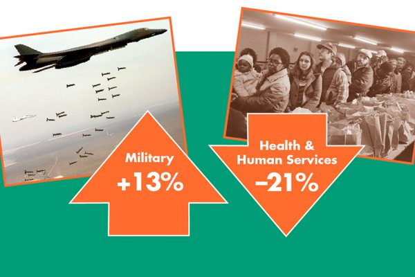 Military plus 13 percent, HHS minus 21 percent