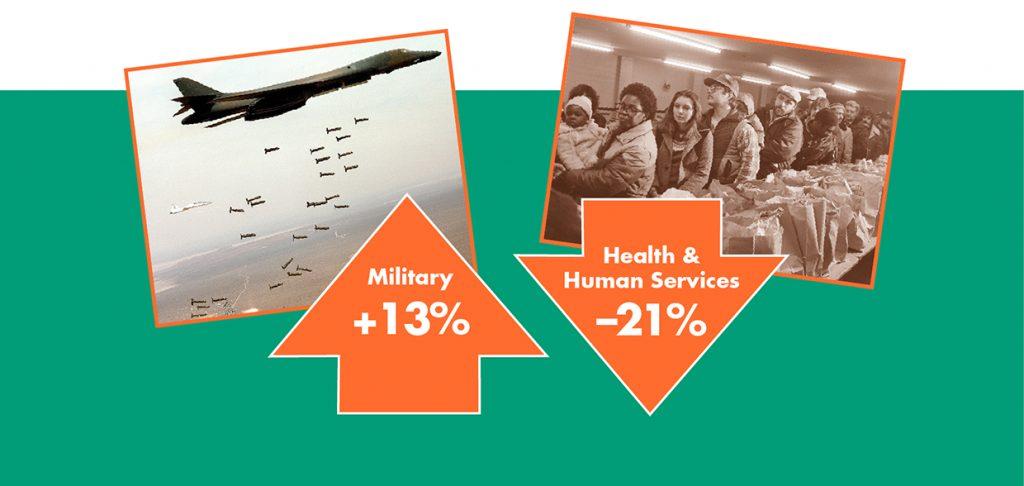 Military plus 13 percent, HHS minus 21 percent